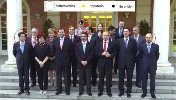 Gabinete-de-Aznar