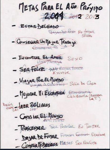Llista_de_objetivos_2013